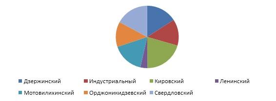 Рис.1. Изменение структуры предложения.jpg