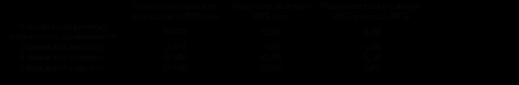 Вторичный рынок_Табл.2.png