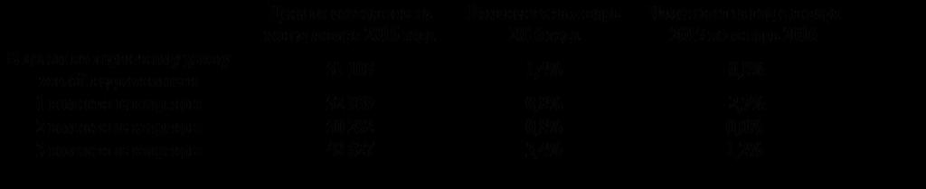 Первичный рынок_Табл.1.png